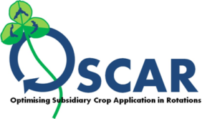 Optimise Subsidiary Crop Application in Rotations